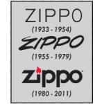 Historie společnosti Zippo MFC
