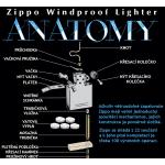 Anatomie Zippo zapalovače