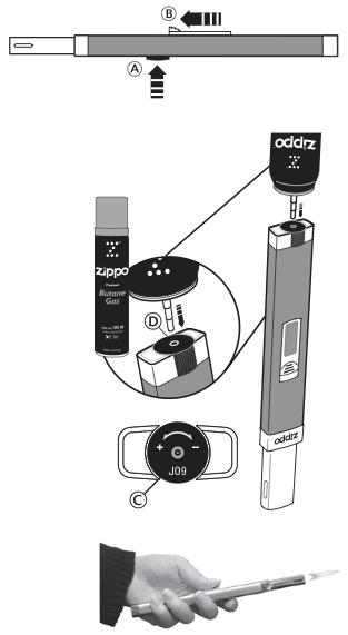 Zippo svíčkový zapalovač - Mini MPL