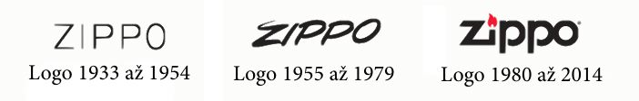 Zippo historie loga
